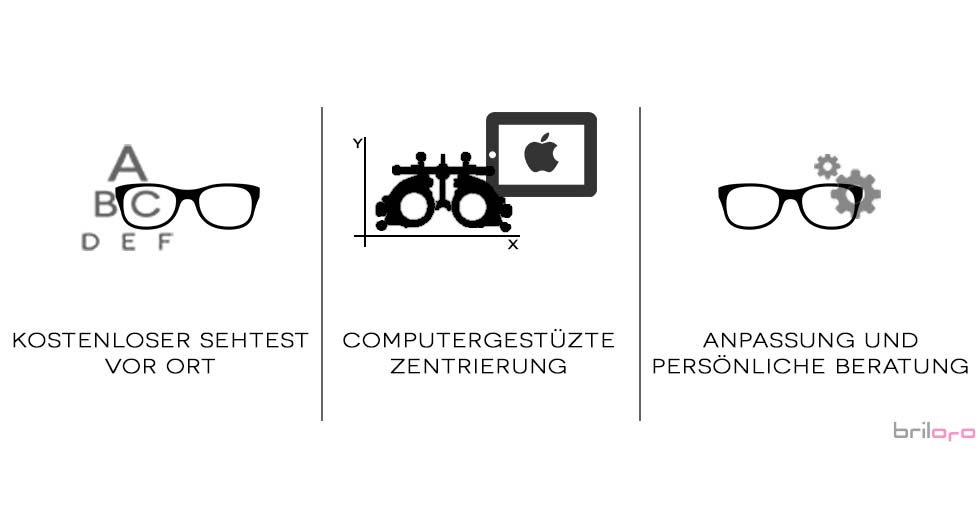 Optiker Fachwissen